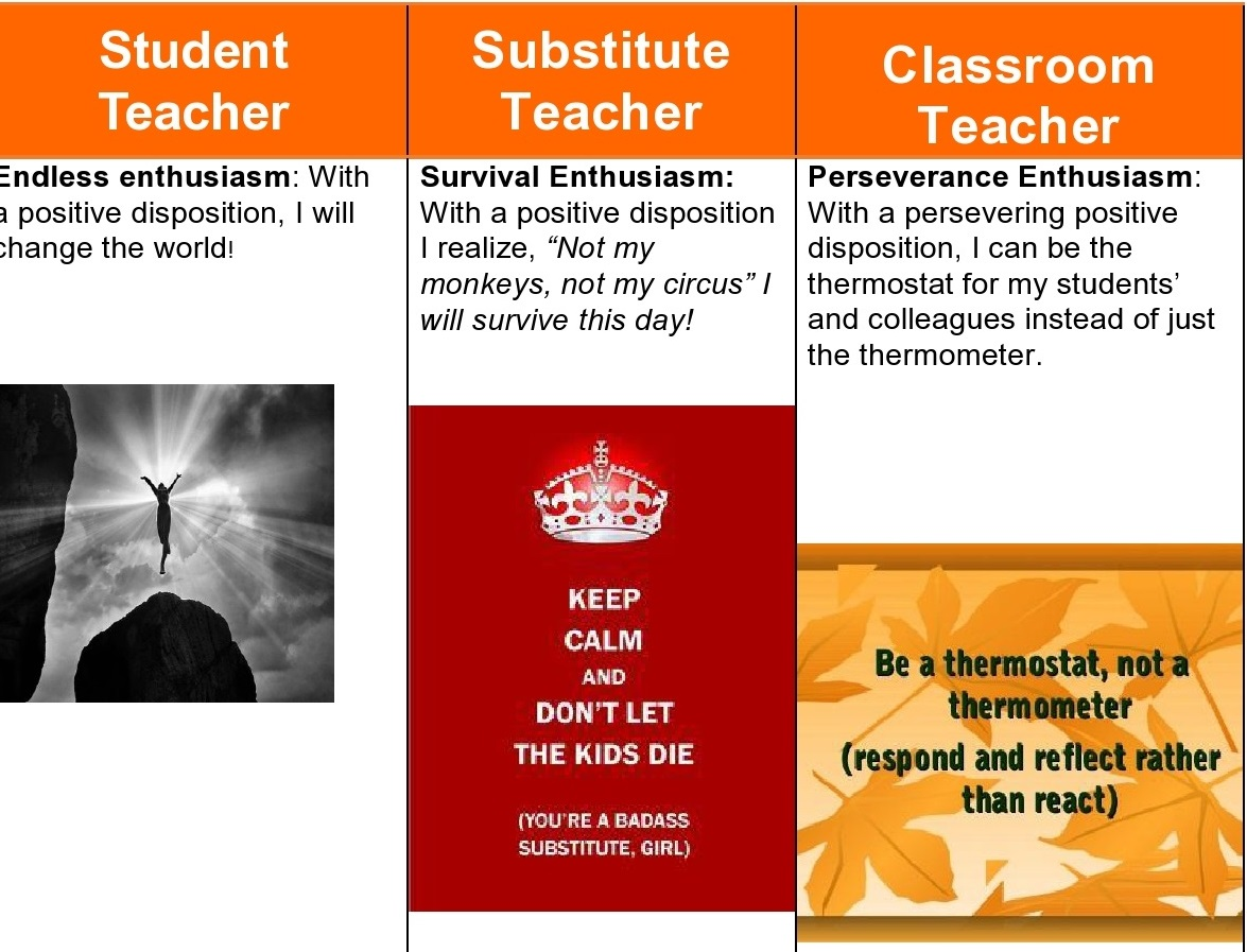 One Teacher's Journey From Expectation to Reality