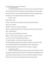 Personnage La Ferme Des Animaux : personnage, ferme, animaux, Parallèle, Entre, Ferme, Animaux, L'URSS, Staline, Recherches, Rachounette