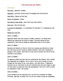 Fiche De Lecture Dom Juan : fiche, lecture, Fiche, Lecture,, Juan,, Molière, Geoffrey, Hudelle