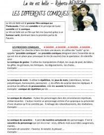 La Vie Est Belle Analyse : belle, analyse, Belle,, Roberto, Benigni, Commentaire, D'oeuvre