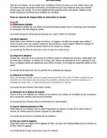 Les fables de La Fontaine : résumé des livres VII à XI