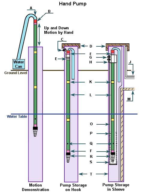 Ab Powerflex 753 Manual