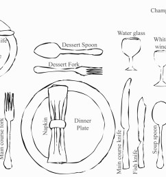 the basics of setting a proper table lady beatrix formal french place setting diagram [ 1600 x 1074 Pixel ]