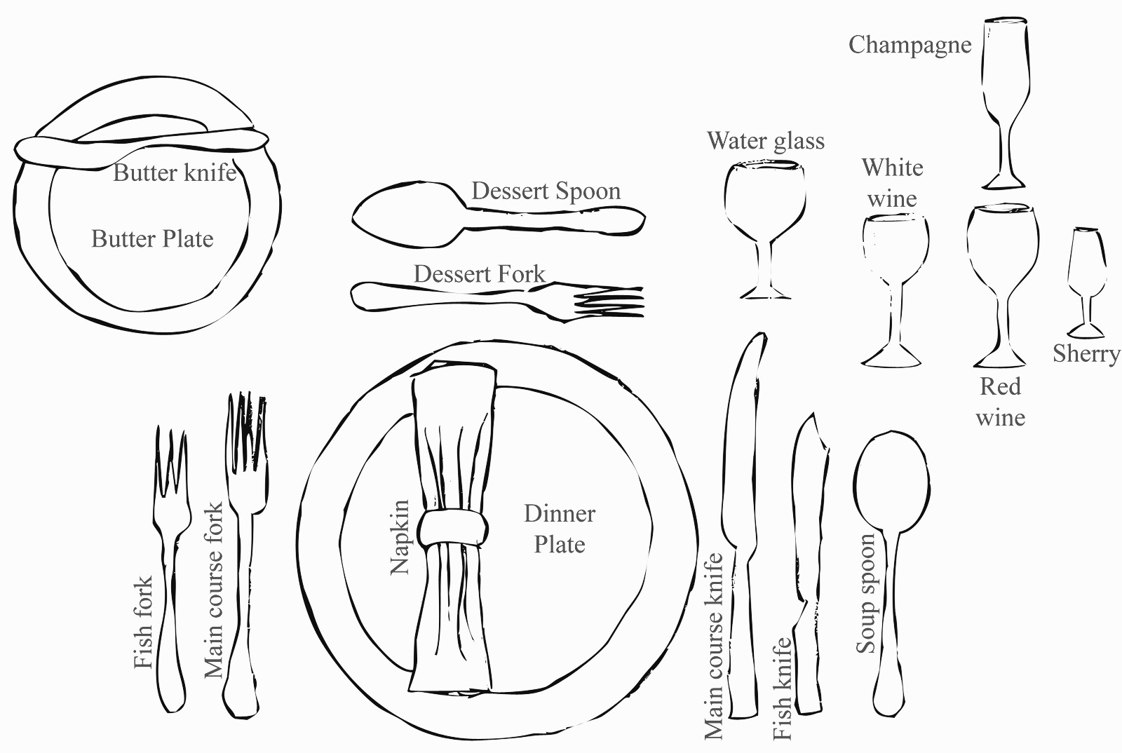 hight resolution of the basics of setting a proper table lady beatrix formal french place setting diagram
