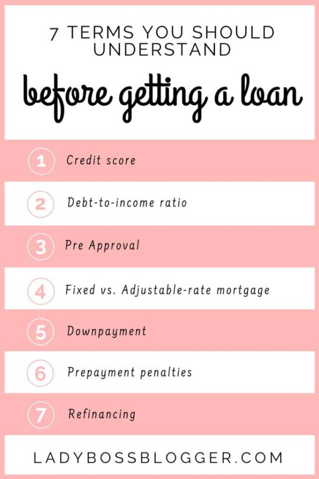 7 Terms You Should Understand Before Getting a Loan LadyBossBlogger.com
