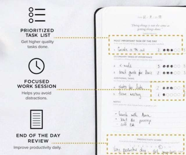 5 Tools To Help You Stay Organized As An Entrepreneur