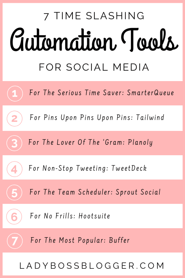 7 Time Slashing Automation Tools For Social Media LadyBossBlogger.com (1)