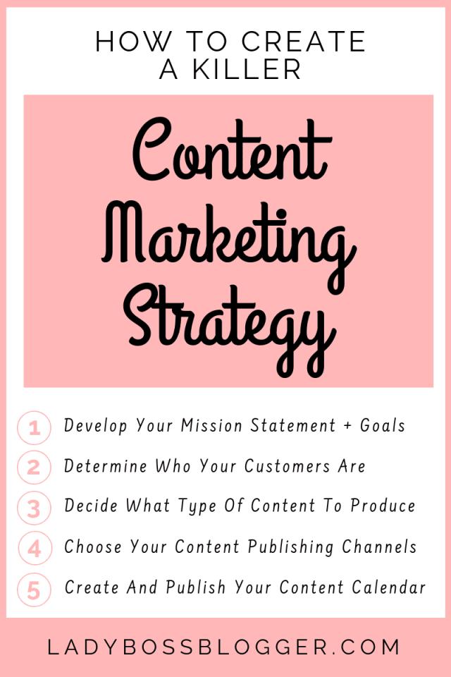 content marketing strategy LadyBossBlogger.com