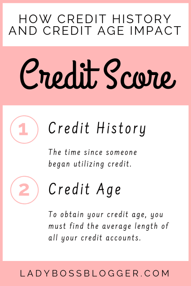 How Credit History And Credit Age Impact Your Credit Score