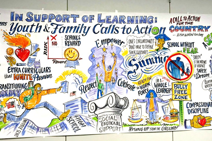 Social and Emotional Learning- Aspen Call To Action