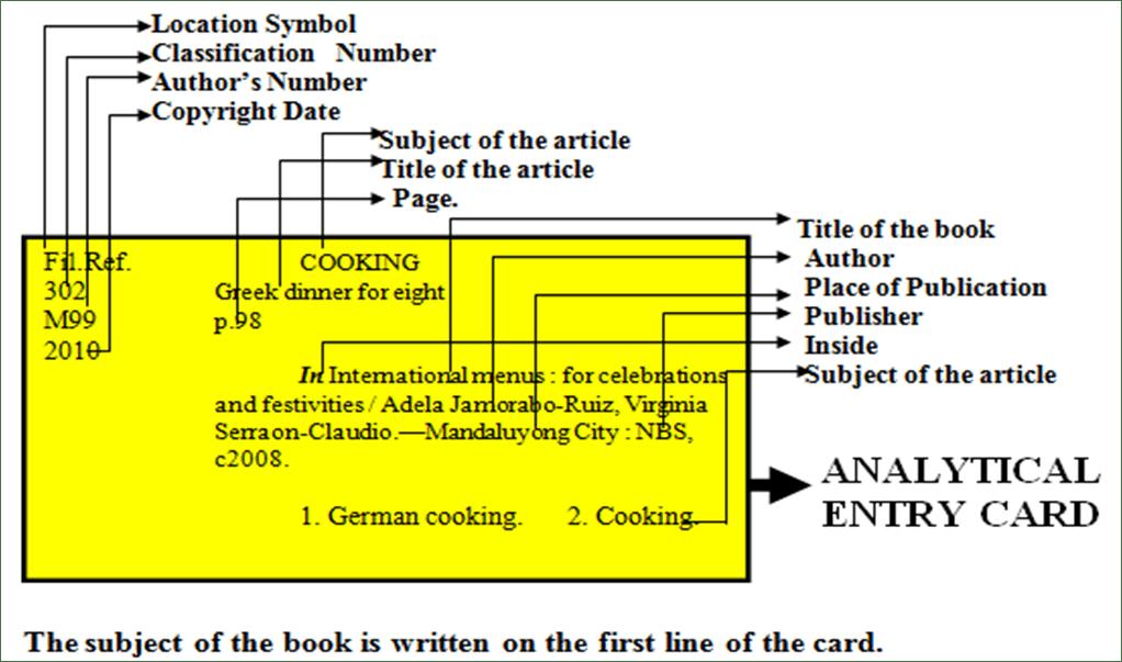 Bibliographic Instruction  ladyfeus