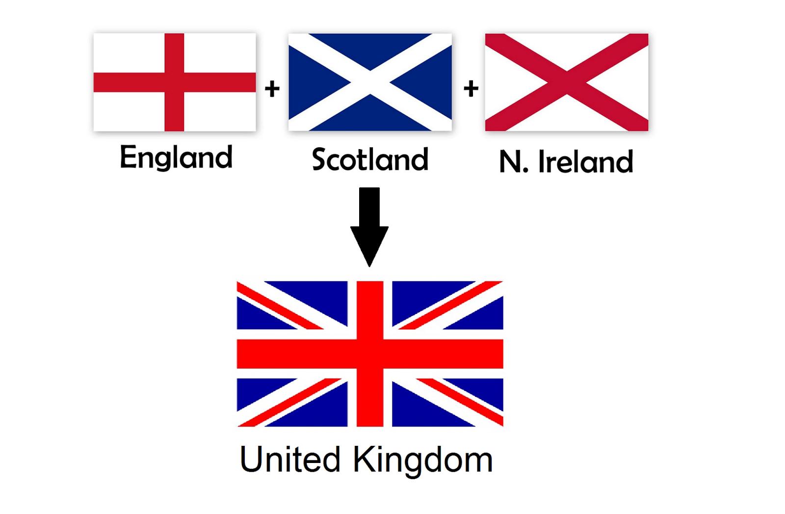 United Kingdom Flag Un