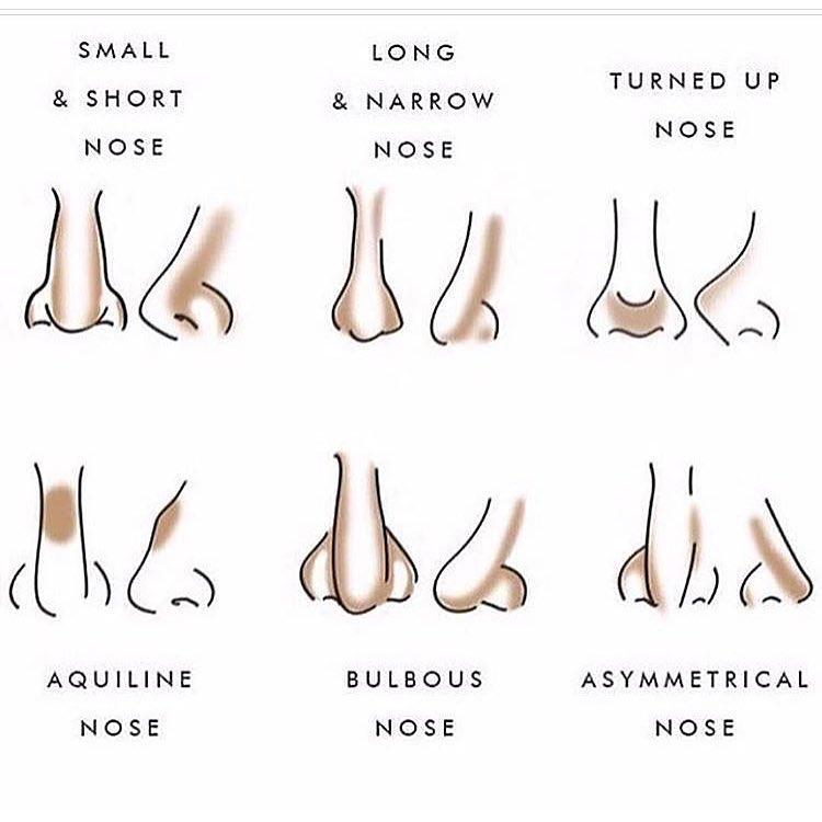 Makeup Tips To Shorten A Long Nose