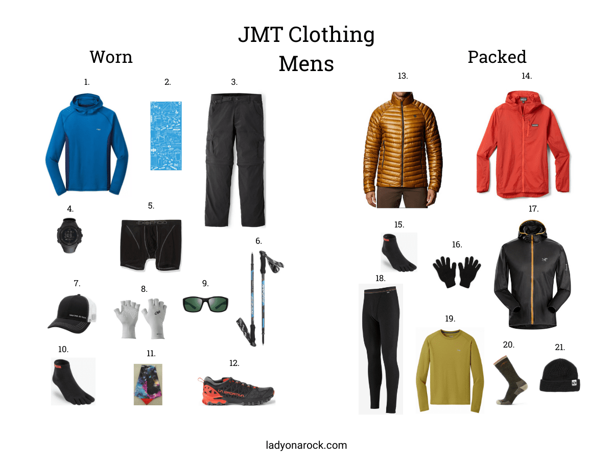 John Muir Trail Men's clothing List