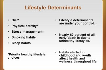 lifestyle as a determinant of health