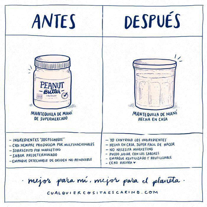 Mantequilla de cacahuetes, mejor hecha en casa. Ilustración de Cualquiercositaescarino.com
