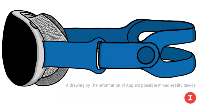 Here's all we know about Apple's AR glasses and VR headsets