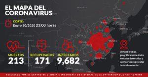 Epidemia de coronavirus pegará duro a la economía del planeta, al comercio, monedas, empleo…