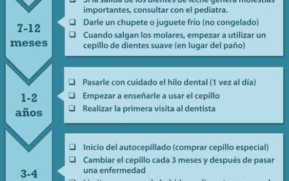 clínica dental para niños