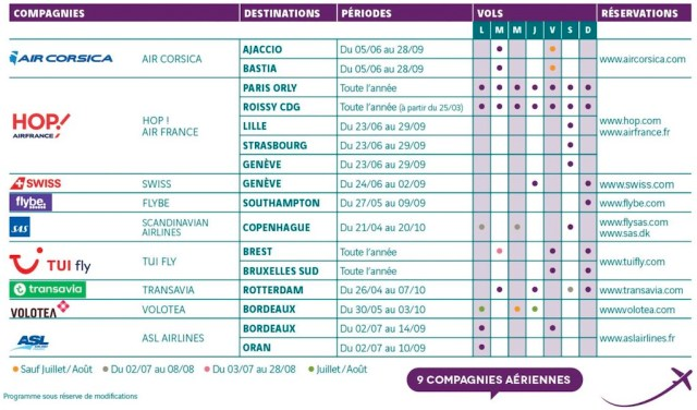 Aeroport_toulon_programme_2018