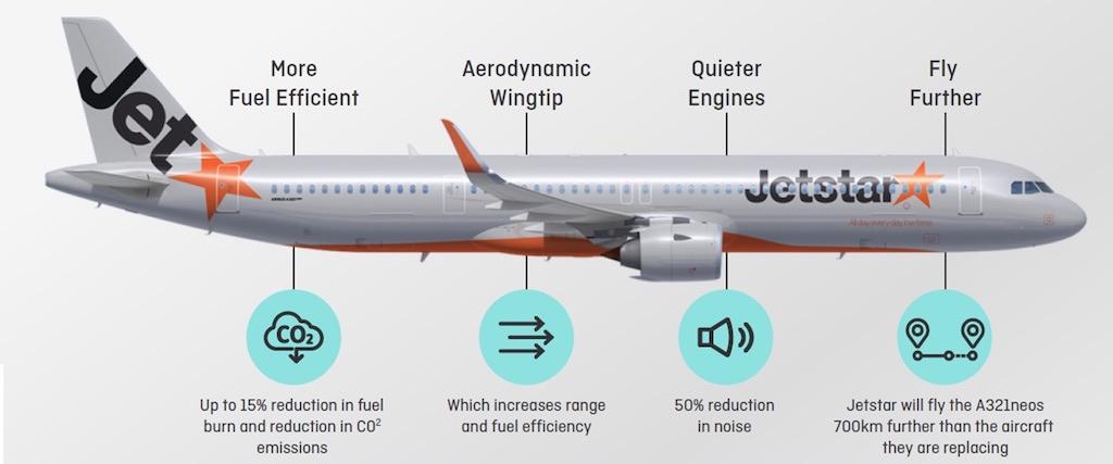 Qantas : la low-cost Jetstar recevra 18 A321LR