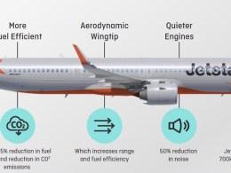 Jetstar_A321LR_Infographie_2