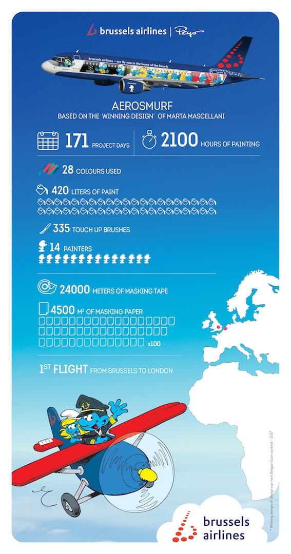 Airbus_A320_Brussels_Airlines_aerosmurf_schtroupfs