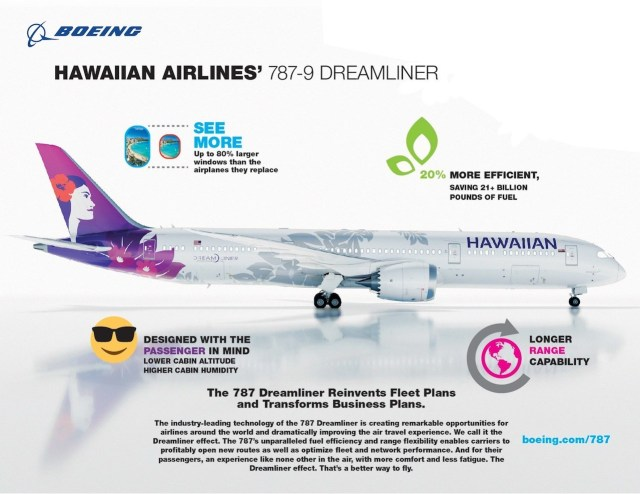 Boeing-Hawaiian-Airlines-787-Infographie