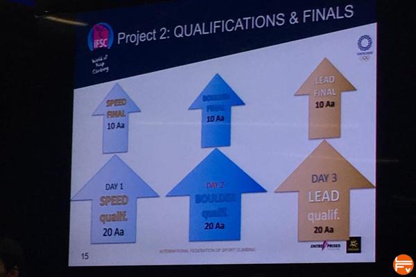 3-escalade-olympique-combine-jo-option2