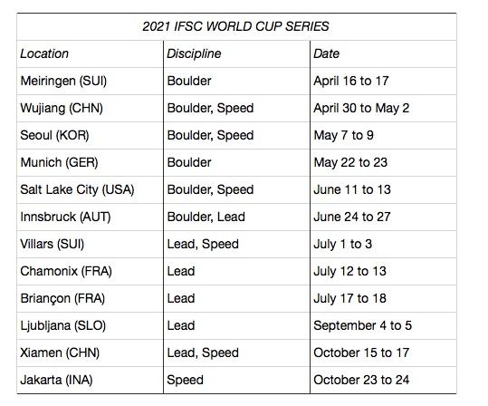 IFSC 2021 calendar