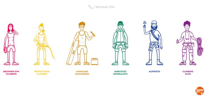 typologie des grimpeurs profil sociologique grimpeur escalade