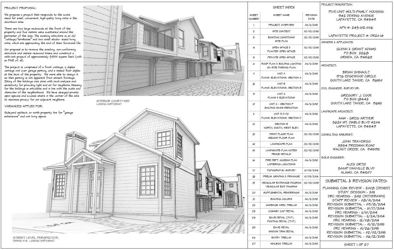 Major Development Projects