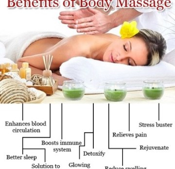 Lafayette Louisiana Full Body Massage