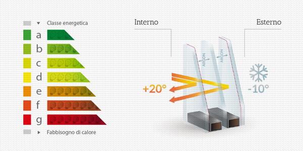 serramenti-efficienza-energetica.jpg