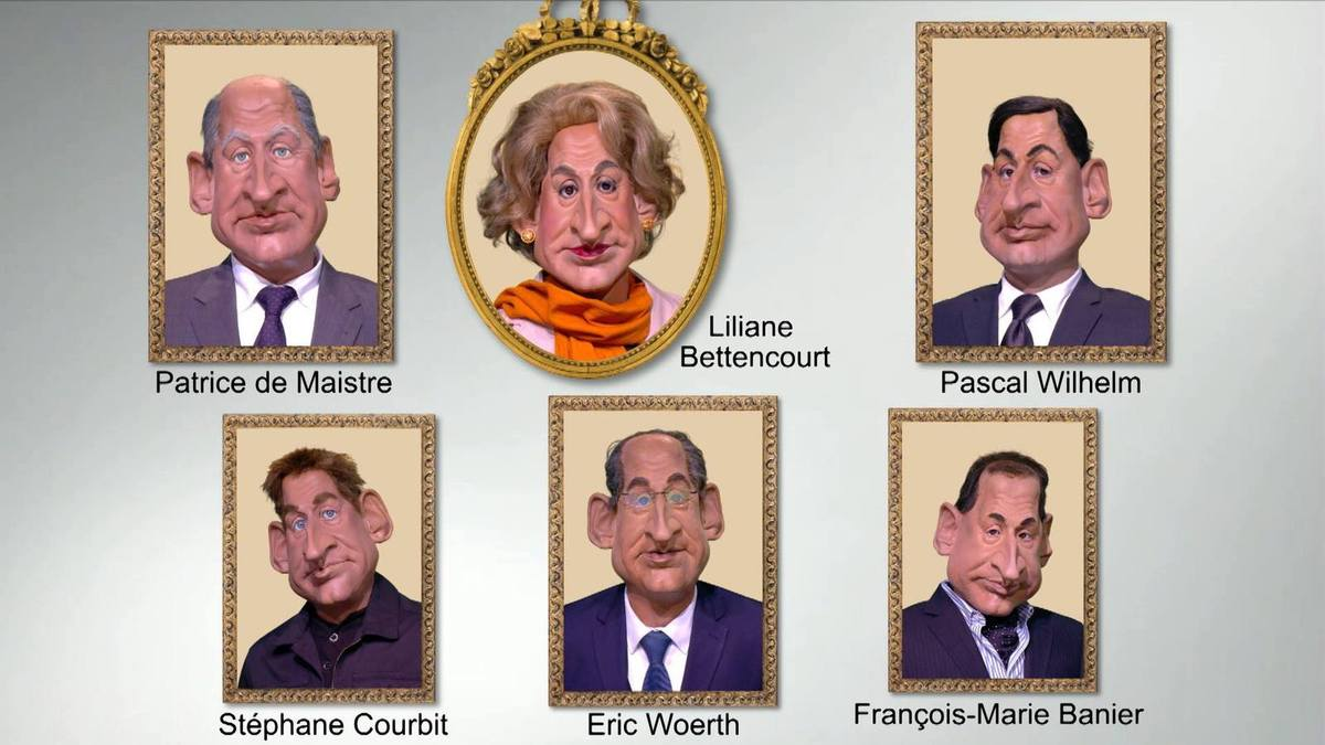 Affaire Woerth-Bettencourt - Les protagonistes