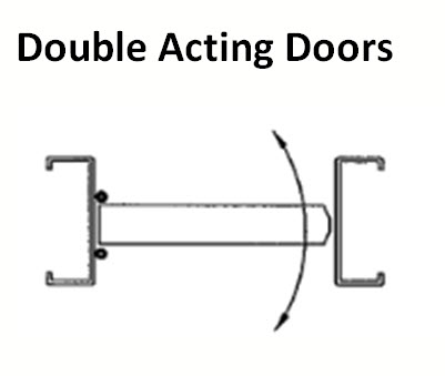 Door Jamb Switch Installation Window Regulator