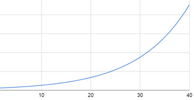 rentabilidad fondo indexado