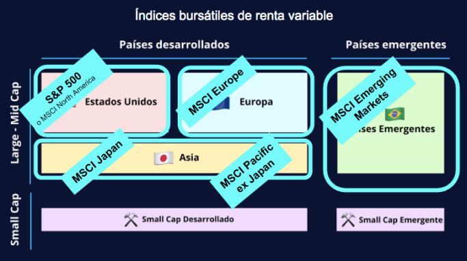 indice bursatil renta variable