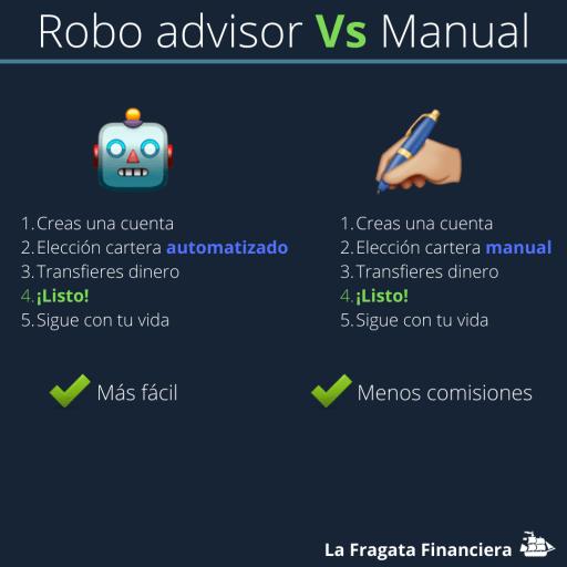 broker robo advisor