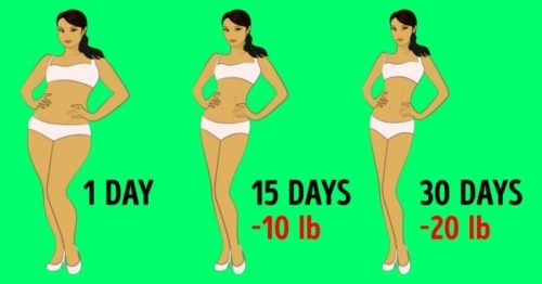 Simple, Effective And Successful Weight Loss Tips