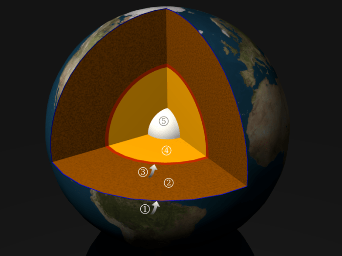 File:Earth-layers-01.png
