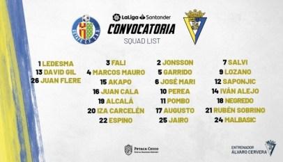 Convocatoria Cádiz CF Getafe