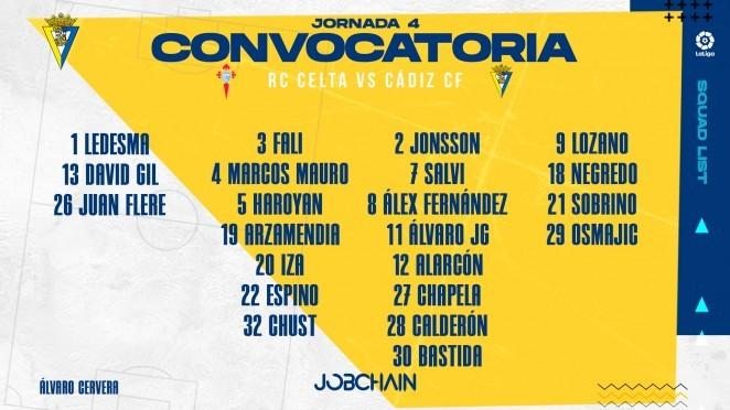 Lista-de-convocados-Cadiz-Celta