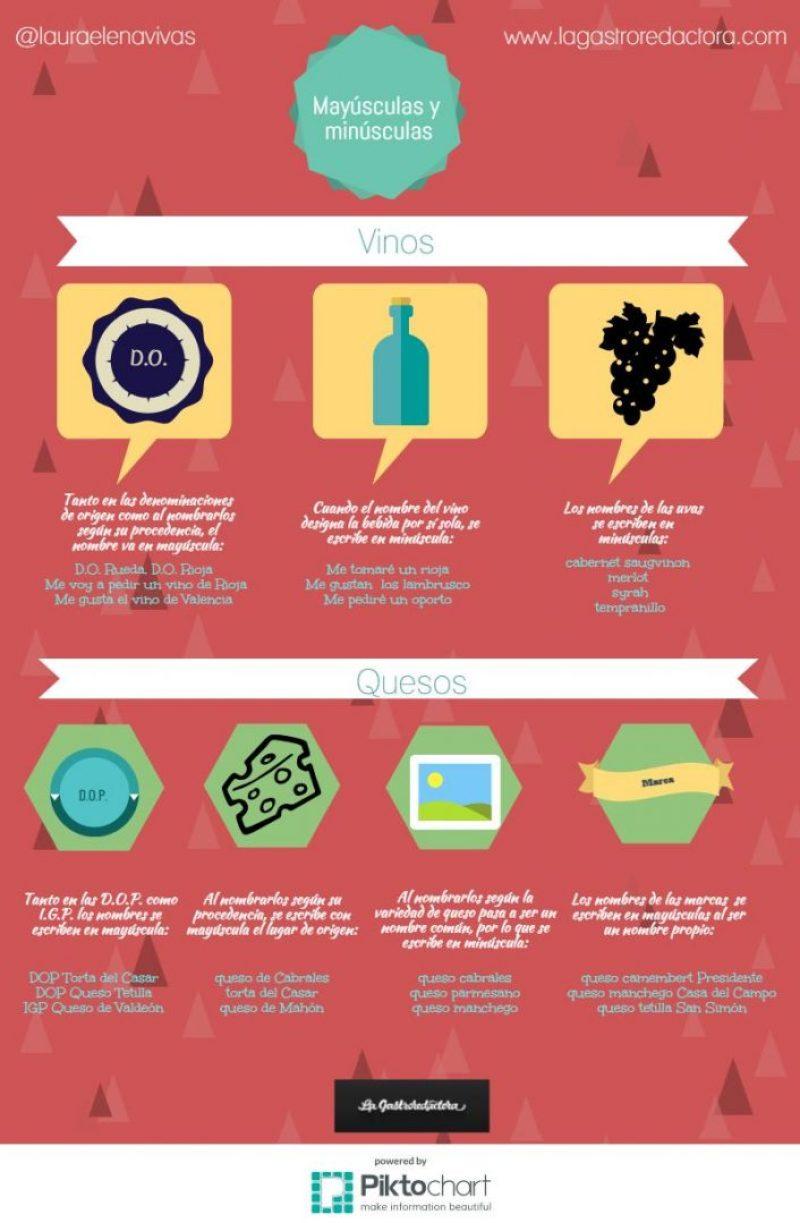 infografia, mayusculas vinos, mayusculas quesos, pick to chart