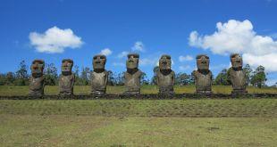 Exploradores Rapa Nui