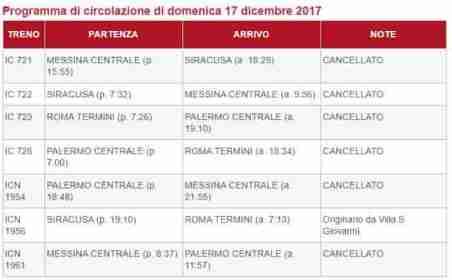 sciopero treni domenica 17 dicembre 2017