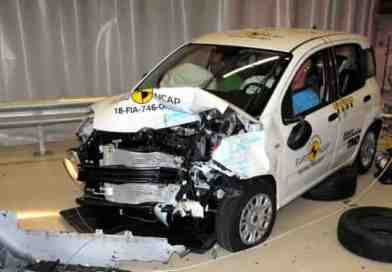 Classifica auto sicure 2018 | Triste bilancio per FCA, Fiat PANDA ultima, Jeep Wrangler penultima