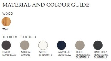 H55 couleur sunbrella skargaarden l agence E