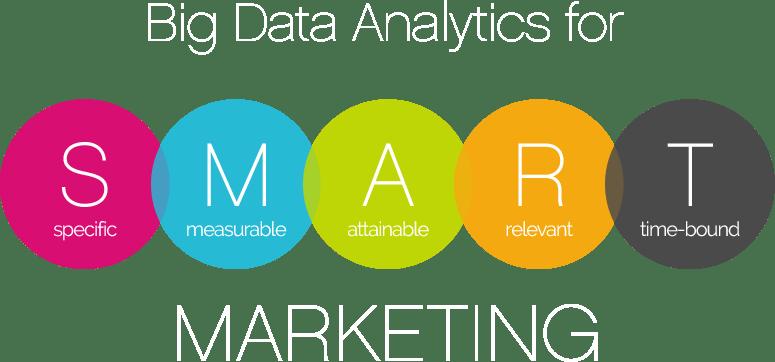 inbound-marketing-smart-redes-sociales