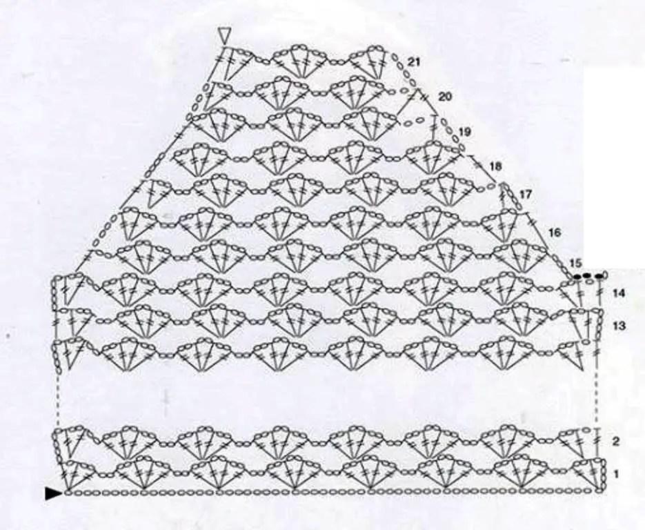 Un pull d'écailles très simple